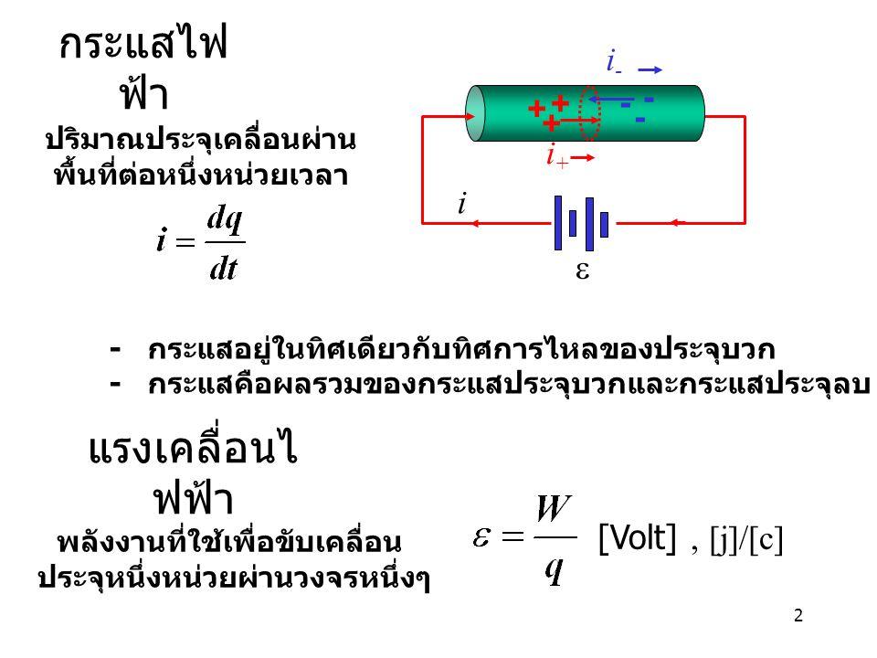 กระแสไฟฟ้า แรงเคลื่อนไฟฟ้า i- - + i+ i e [Volt] , [j]/[c]